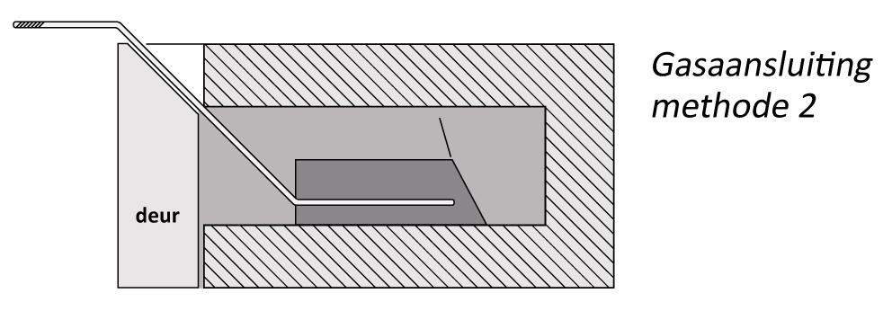 Snijstaal Gasaansluiting methode 2